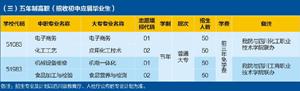 四川理工技师学院